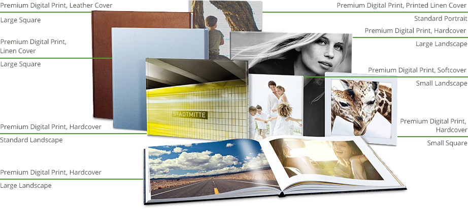 Photo Book, Fotmats and Sizes