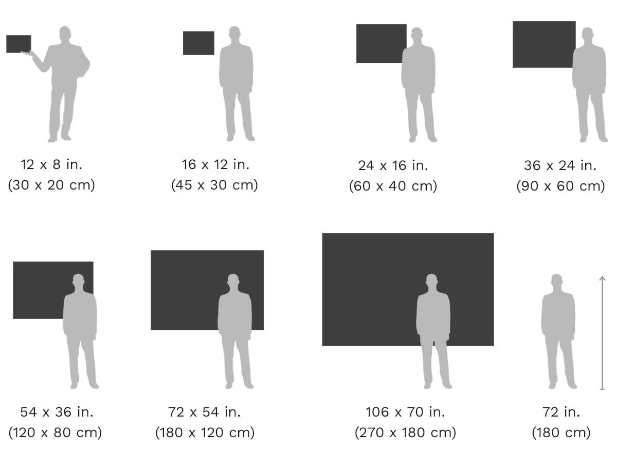Picture Size Comparison Chart: Original Photo Print Under Acrylic Glass