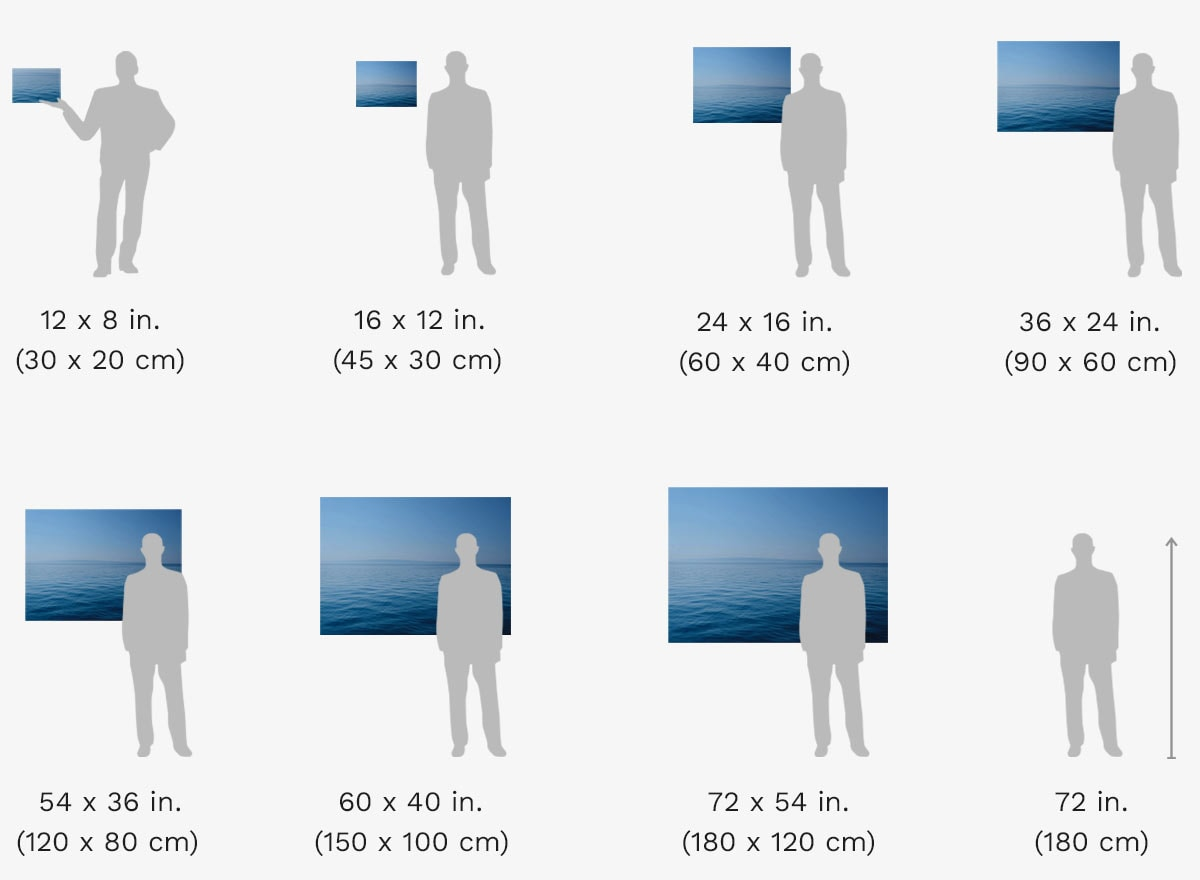 Picture Size Comparison Chart: Metal Prints