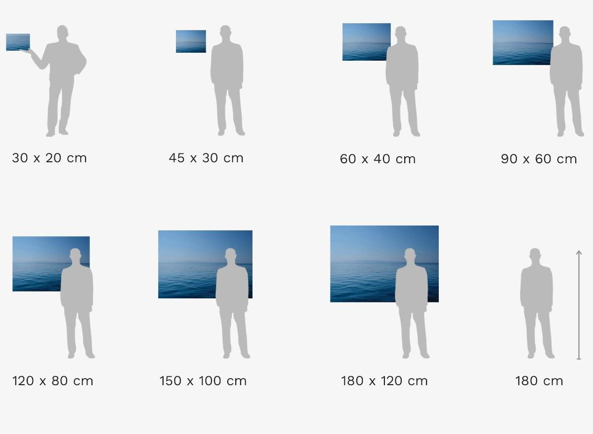 Comparación de tamaños: Fotos en metacrilato