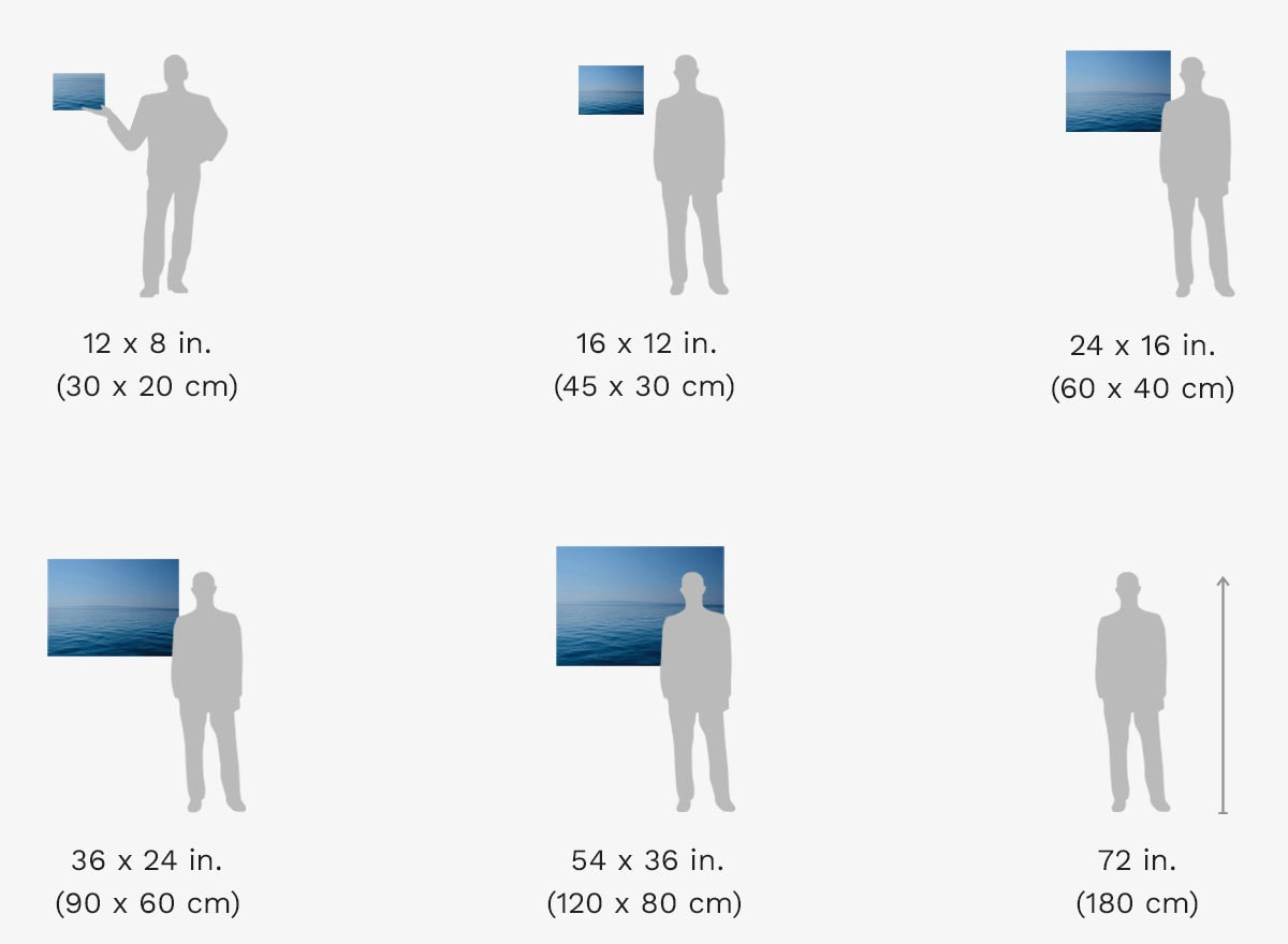 Picture Size Comparison Chart: Photo as a Framed Print