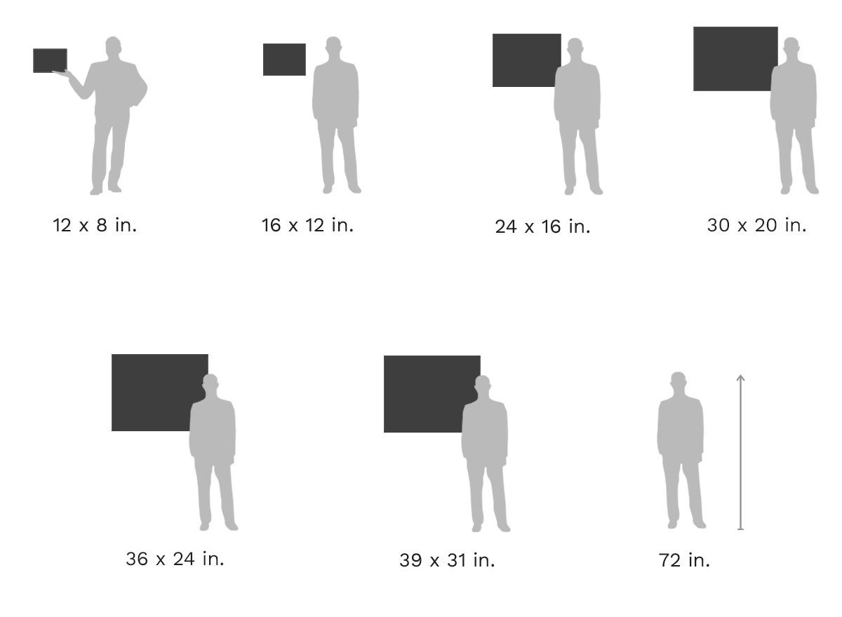Picture Size Comparison Chart: Direct Print On Wood