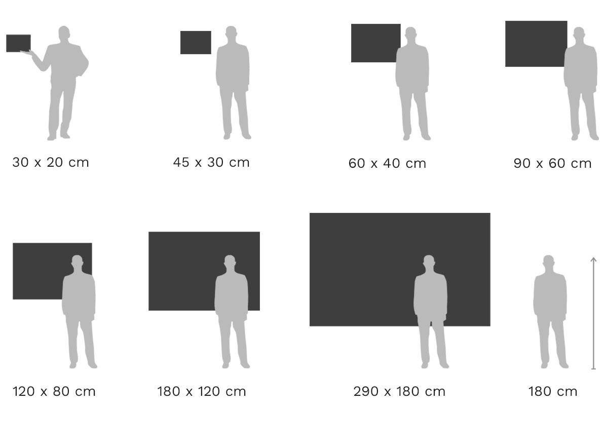 Picture Size Comparison Chart: Acrylic Print With Slimline Case