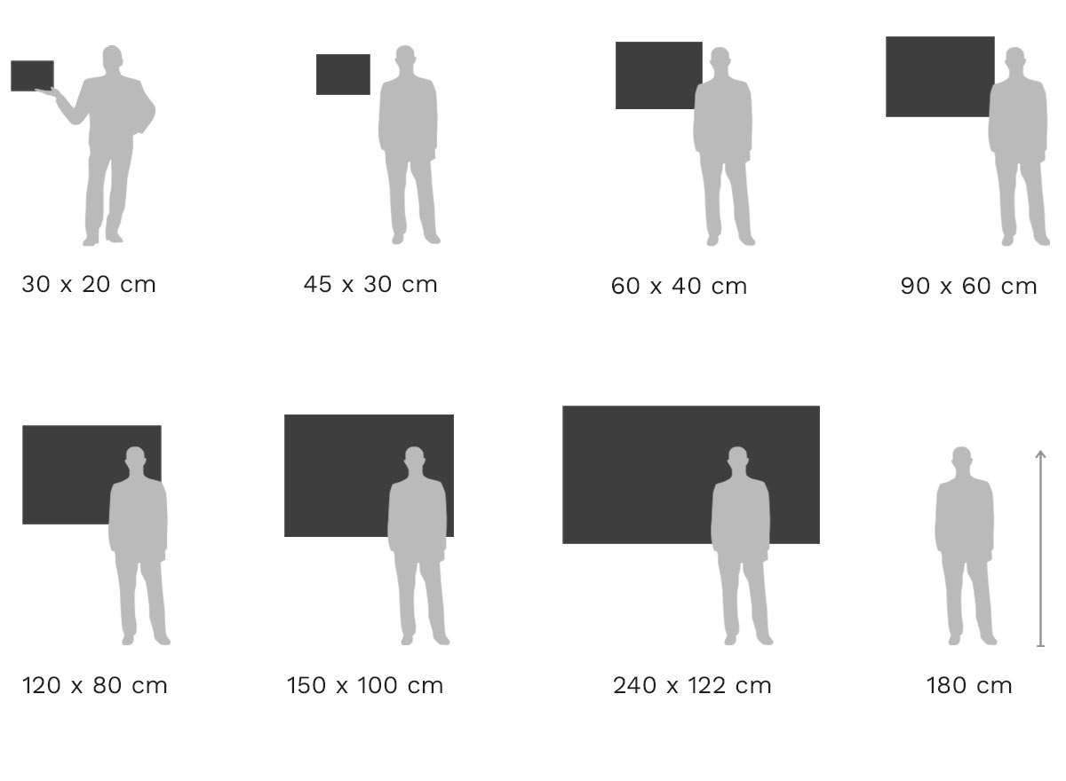 Picture Size Comparison Chart: ultraHD Photo Print Under Acrylic Glass
