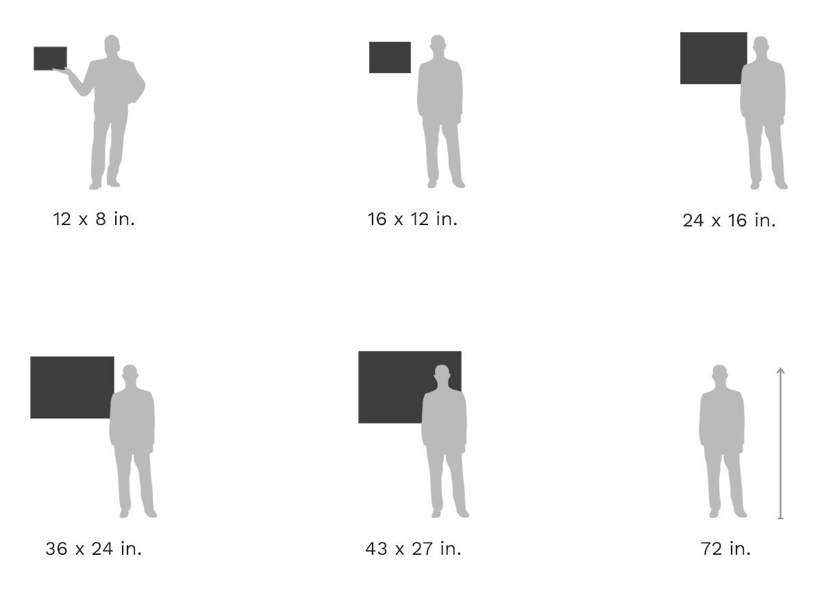 Picture Size Comparison Chart: Solid Wood Frame With Passe-Partout