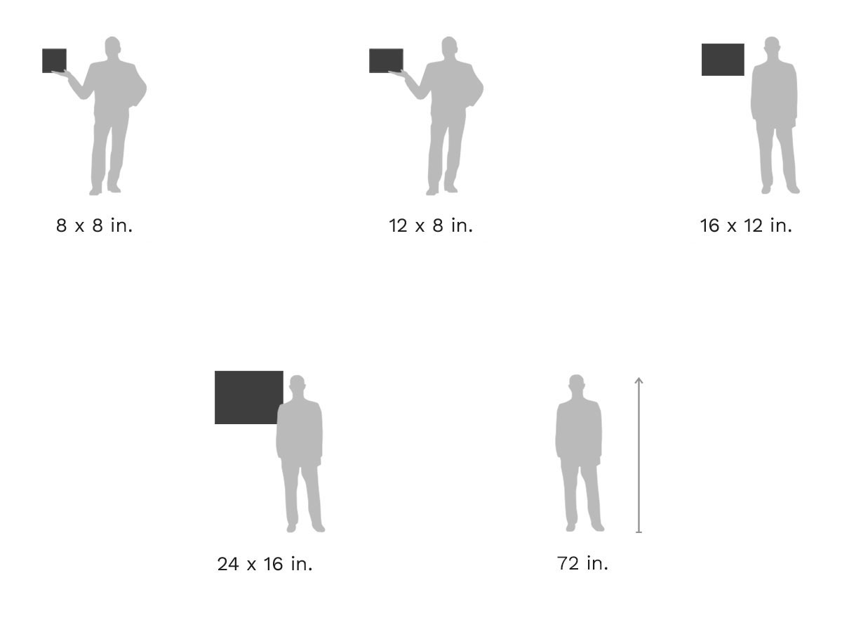 Picture Size Comparison Chart: Print with Acrylic Box Frame