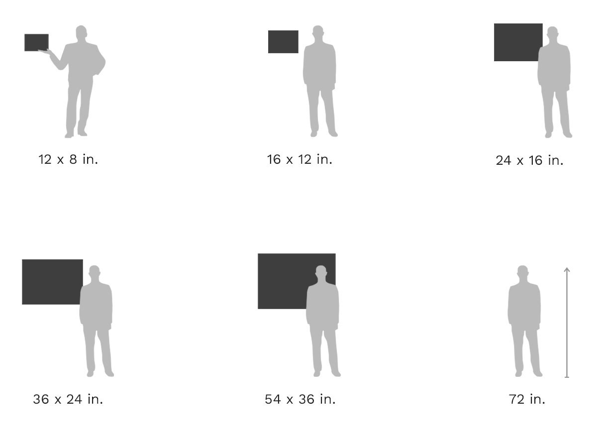 Picture Size Comparison Chart: Acrylic Photo Print