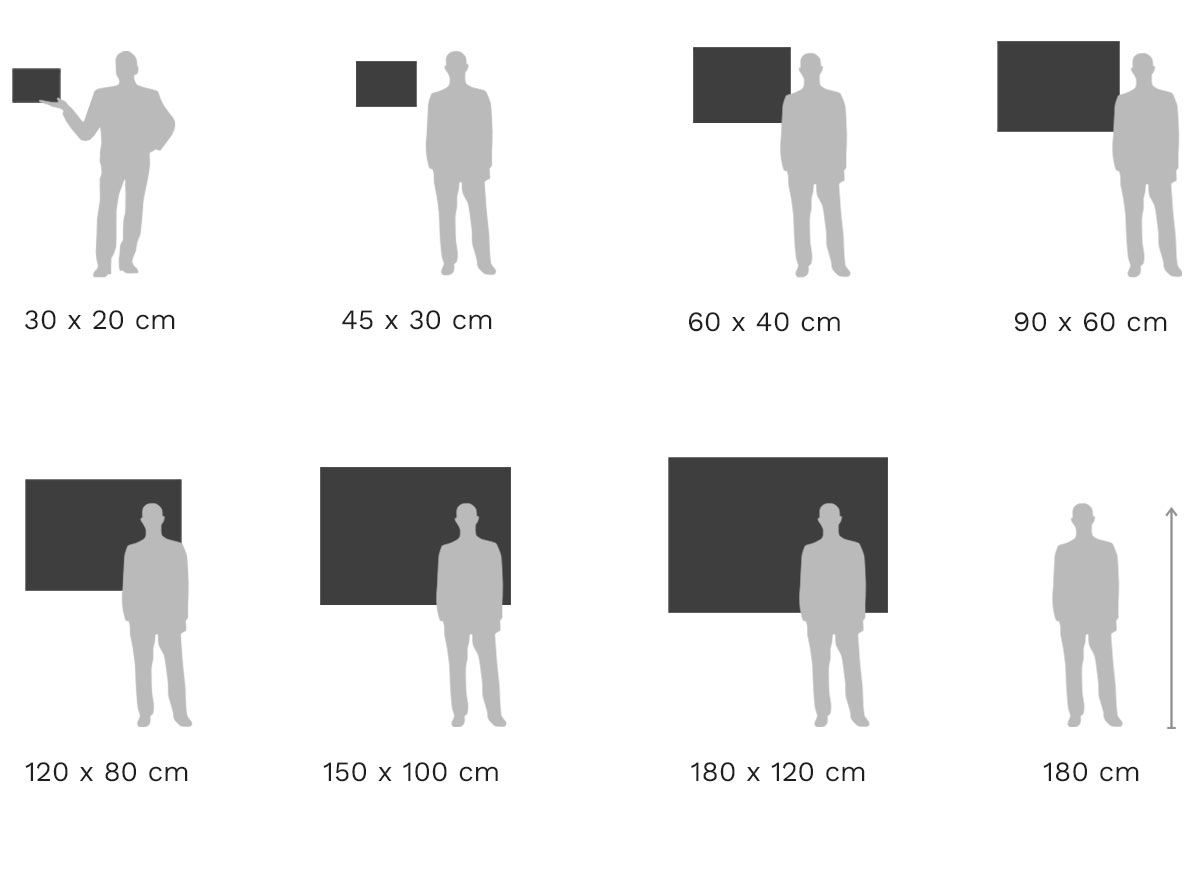 Picture Size Comparison Chart: Direct Print On Aluminium Dibond