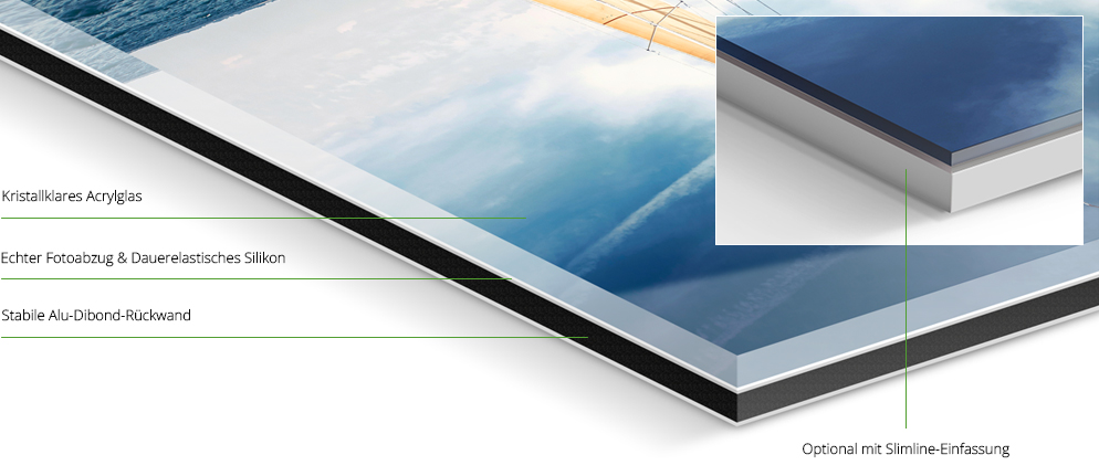 Foto-Abzug hinter Acrylglas aus dem Fotolabor